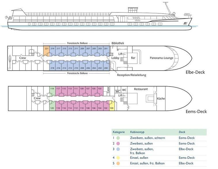 Decksplan